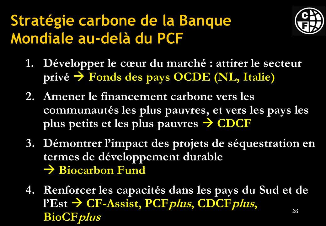 26 Stratégie carbone de la Banque Mondiale au-delà du PCF 1.Développer le cœur du marché : attirer le secteur privé Fonds des pays OCDE (NL, Italie) 2.Amener le financement carbone vers les communautés les plus pauvres, et vers les pays les plus petits et les plus pauvres CDCF 3.Démontrer limpact des projets de séquestration en termes de développement durable Biocarbon Fund 4.Renforcer les capacités dans les pays du Sud et de lEst CF-Assist, PCFplus, CDCFplus, BioCFplus