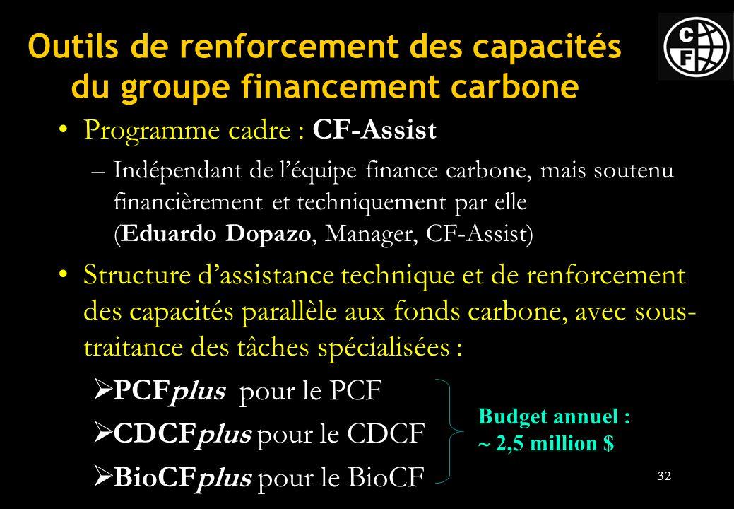 32 Outils de renforcement des capacités du groupe financement carbone Programme cadre : CF-Assist –Indépendant de léquipe finance carbone, mais soutenu financièrement et techniquement par elle (Eduardo Dopazo, Manager, CF-Assist) Structure dassistance technique et de renforcement des capacités parallèle aux fonds carbone, avec sous- traitance des tâches spécialisées : PCFplus pour le PCF CDCFplus pour le CDCF BioCFplus pour le BioCF Budget annuel : 2,5 million $