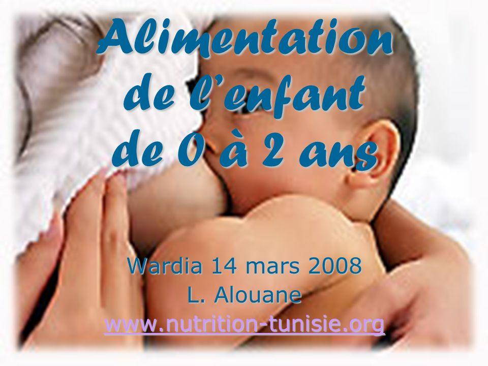 Alimentation de lenfant de 0 à 2 ans Wardia 14 mars 2008 L. Alouane www.nutrition-tunisie.org