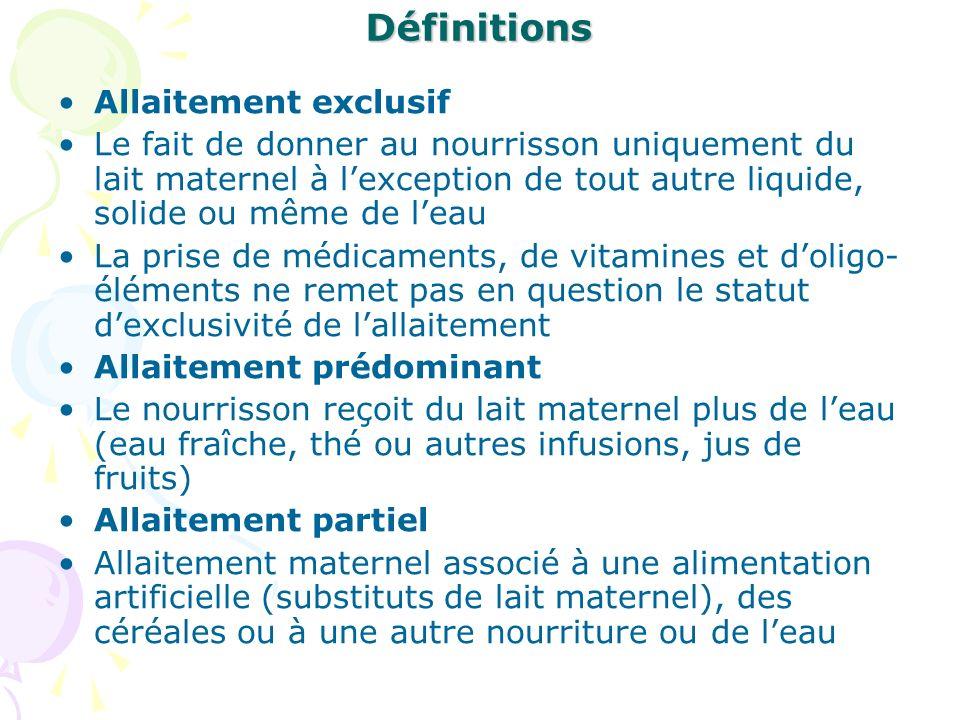Définitions Allaitement exclusif Le fait de donner au nourrisson uniquement du lait maternel à lexception de tout autre liquide, solide ou même de lea