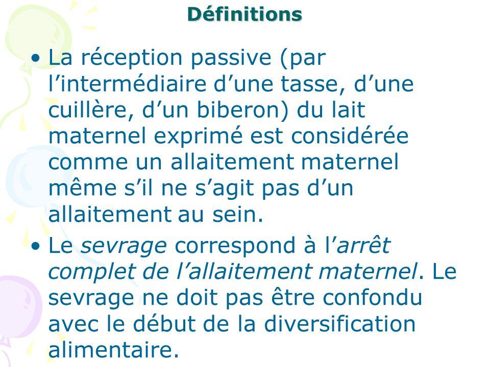 Définitions La réception passive (par lintermédiaire dune tasse, dune cuillère, dun biberon) du lait maternel exprimé est considérée comme un allaitem