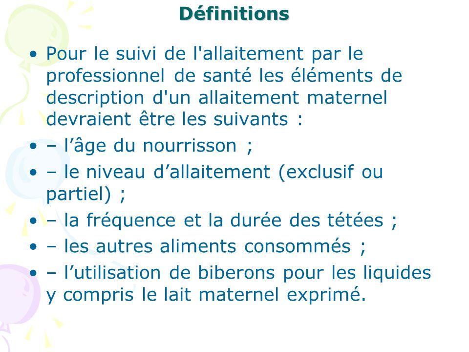 Définitions Pour le suivi de l'allaitement par le professionnel de santé les éléments de description d'un allaitement maternel devraient être les suiv