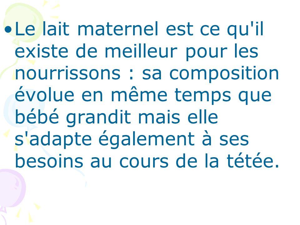Le lait maternel est ce qu'il existe de meilleur pour les nourrissons : sa composition évolue en même temps que bébé grandit mais elle s'adapte égalem