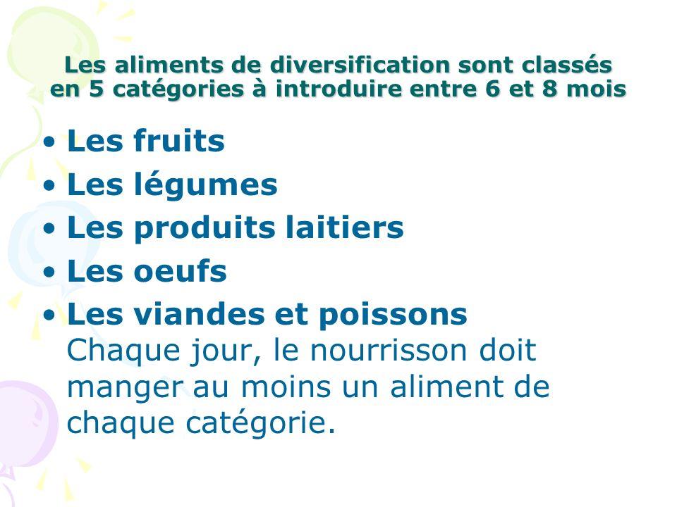 Les aliments de diversification sont classés en 5 catégories à introduire entre 6 et 8 mois Les fruits Les légumes Les produits laitiers Les oeufs Les