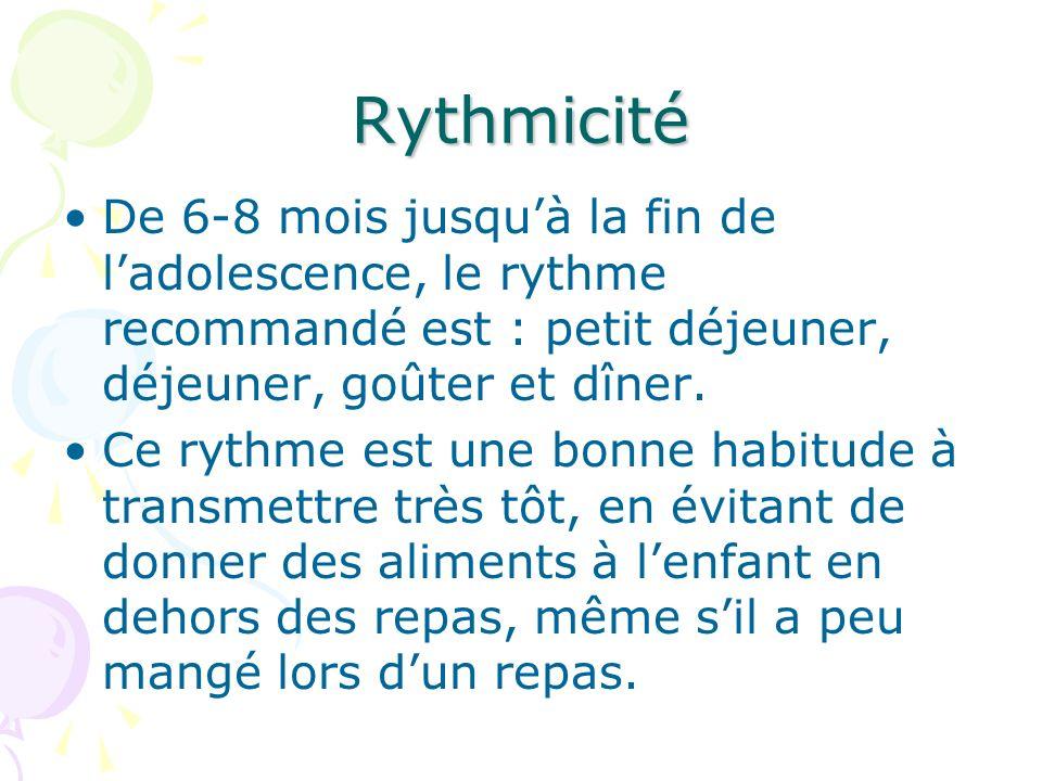 Rythmicité De 6-8 mois jusquà la fin de ladolescence, le rythme recommandé est : petit déjeuner, déjeuner, goûter et dîner. Ce rythme est une bonne ha