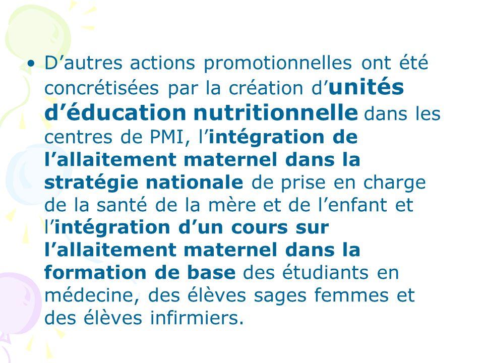 Dautres actions promotionnelles ont été concrétisées par la création d unités déducation nutritionnelle dans les centres de PMI, lintégration de lalla