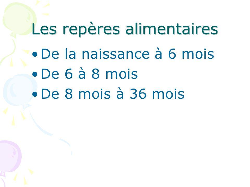 Les repères alimentaires De la naissance à 6 mois De 6 à 8 mois De 8 mois à 36 mois
