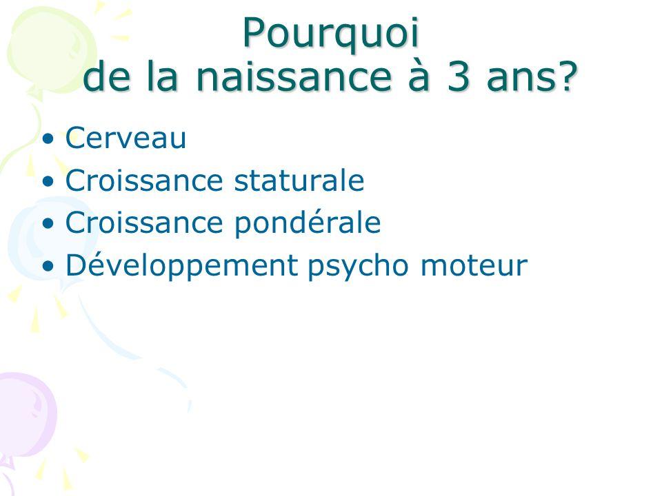 Cerveau Croissance staturale Croissance pondérale Développement psycho moteur Pourquoi de la naissance à 3 ans?