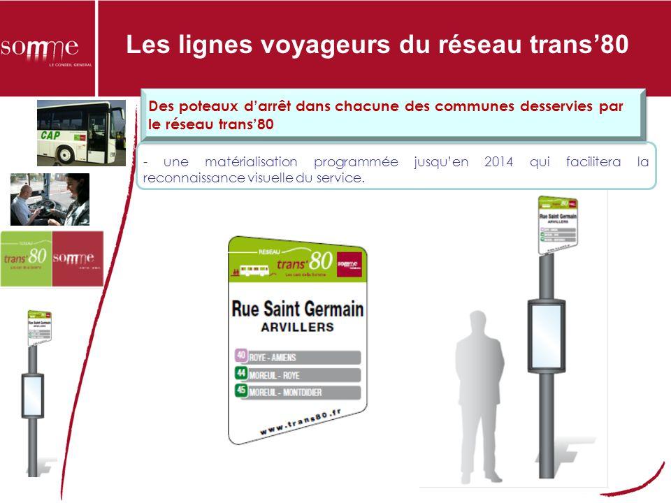 Les lignes voyageurs du réseau trans80 Des poteaux darrêt dans chacune des communes desservies par le réseau trans80 - une matérialisation programmée jusquen 2014 qui facilitera la reconnaissance visuelle du service.