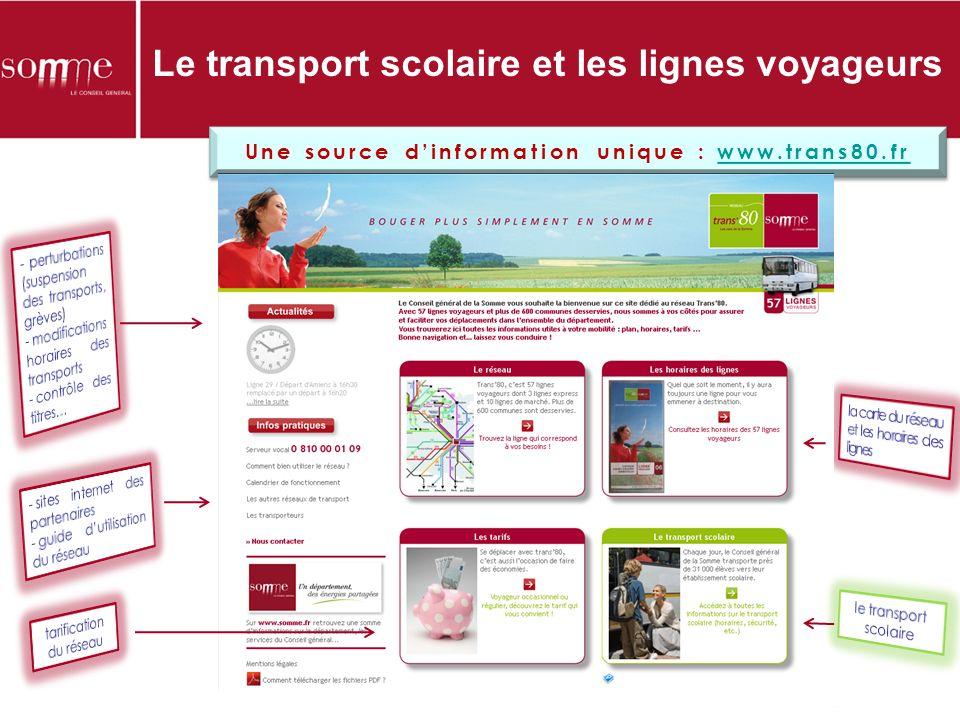 Le transport scolaire et les lignes voyageurs Une source dinformation unique : www.trans80.frwww.trans80.fr Une source dinformation unique : www.trans80.frwww.trans80.fr