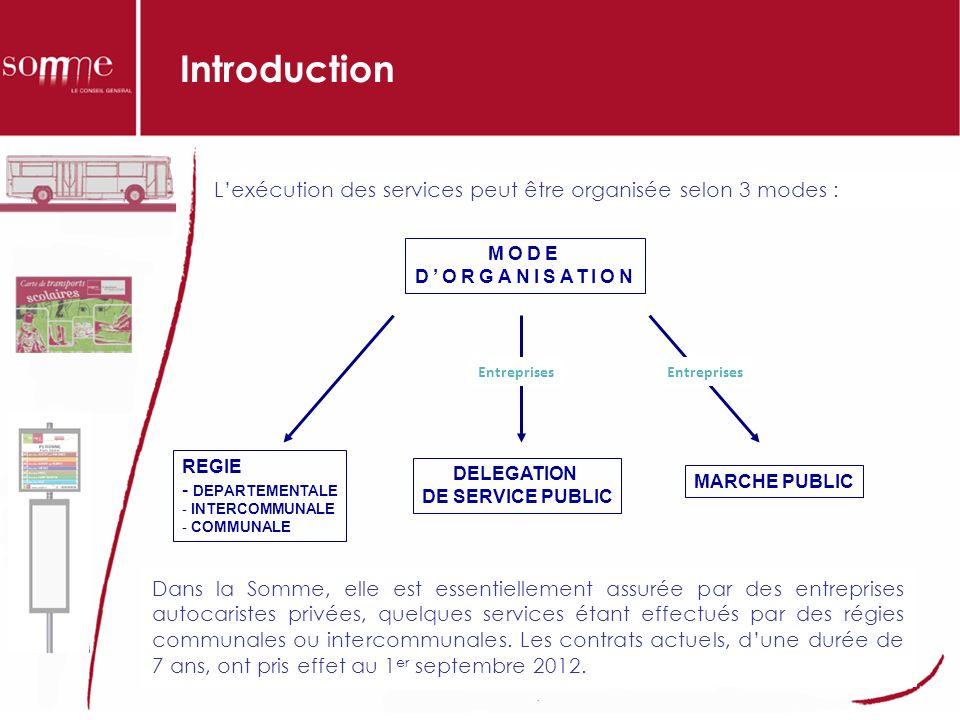 Introduction Lexécution des services peut être organisée selon 3 modes : Entreprises Dans la Somme, elle est essentiellement assurée par des entreprises autocaristes privées, quelques services étant effectués par des régies communales ou intercommunales.