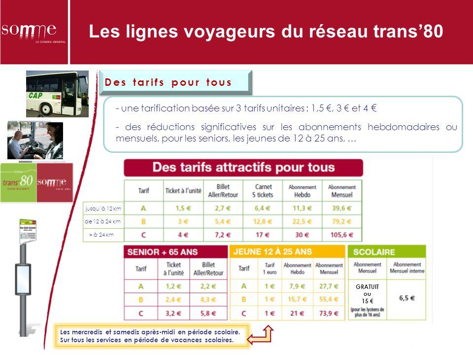 Les lignes voyageurs du réseau trans80 Des tarifs pour tous - une tarification basée sur 3 tarifs unitaires : 1,5, 3 et 4 - des réductions significatives sur les abonnements hebdomadaires ou mensuels, pour les seniors, les jeunes de 12 à 25 ans, … de 12 à 24 km > à 24 km Les mercredis et samedis après-midi en période scolaire.