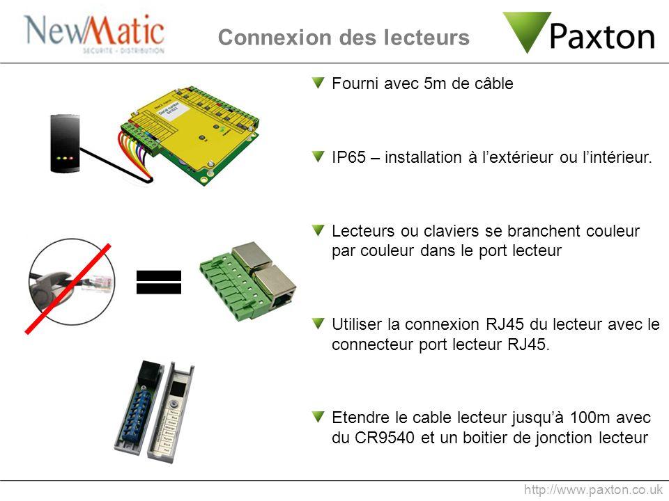 Connexion des lecteurs http://www.paxton.co.uk Fourni avec 5m de câble IP65 – installation à lextérieur ou lintérieur. Lecteurs ou claviers se branche