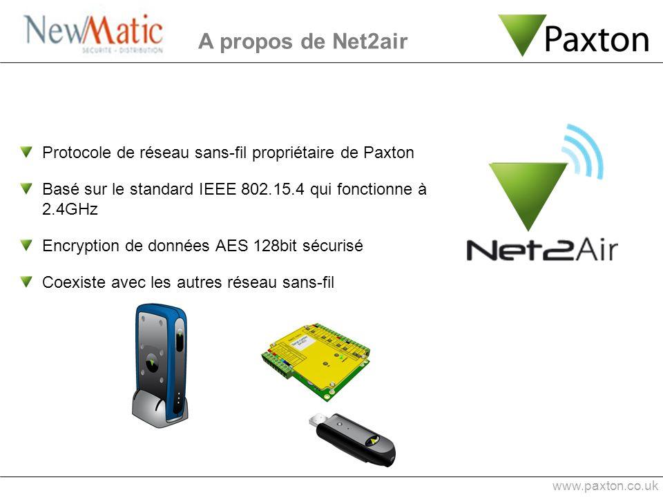 A propos de Net2air www.paxton.co.uk Protocole de réseau sans-fil propriétaire de Paxton Basé sur le standard IEEE 802.15.4 qui fonctionne à 2.4GHz En