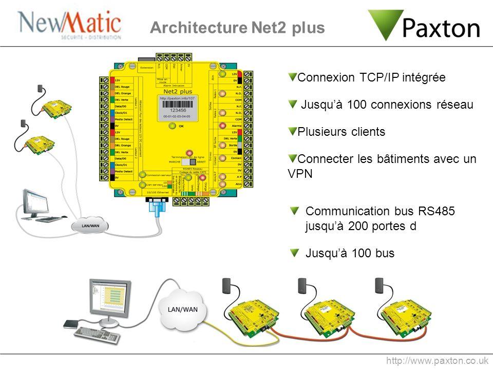 Architecture Net2 plus http://www.paxton.co.uk Connexion TCP/IP intégrée Jusquà 100 connexions réseau Plusieurs clients Connecter les bâtiments avec u