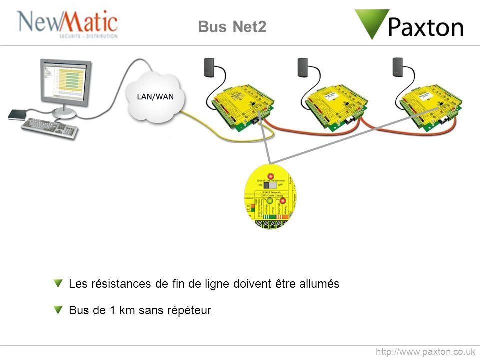 Bus Net2 http://www.paxton.co.uk Les résistances de fin de ligne doivent être allumés Bus de 1 km sans répéteur