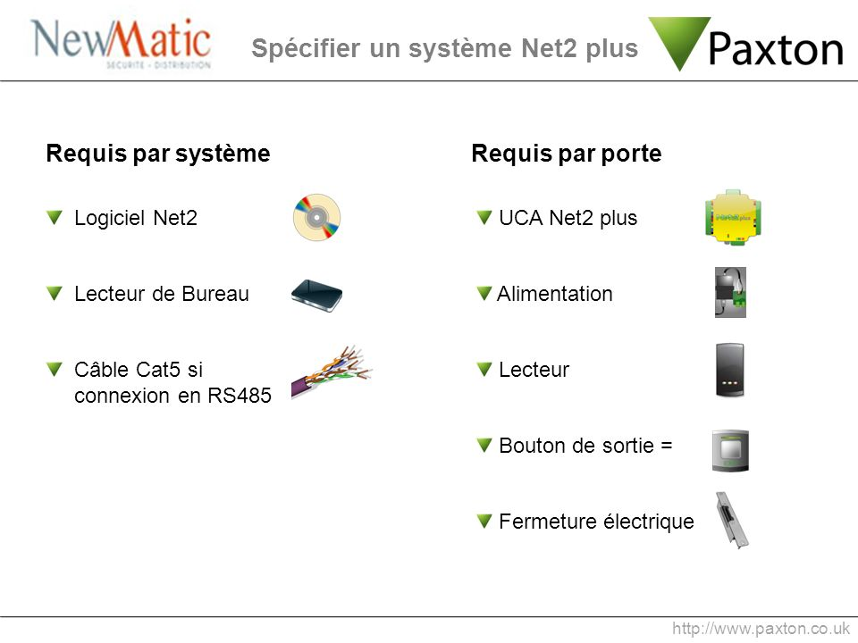 Logiciel Net2 Lecteur de Bureau Câble Cat5 si connexion en RS485 UCA Net2 plus Alimentation Lecteur Bouton de sortie = Fermeture électrique Requis par