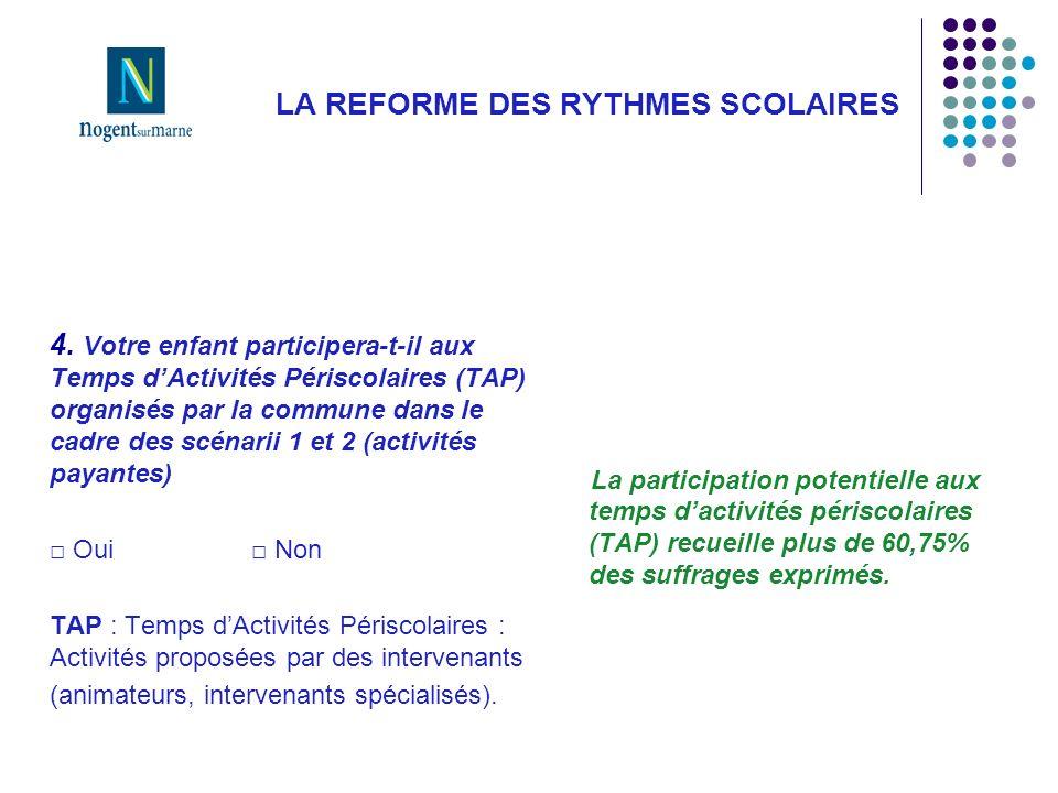 LA REFORME DES RYTHMES SCOLAIRES 4.