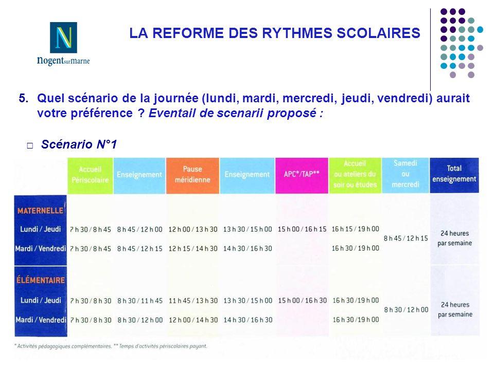 LA REFORME DES RYTHMES SCOLAIRES Scénario N°1 5.Quel scénario de la journée (lundi, mardi, mercredi, jeudi, vendredi) aurait votre préférence .