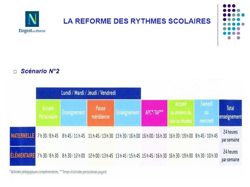 LA REFORME DES RYTHMES SCOLAIRES Scénario N°2