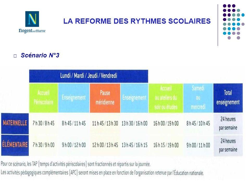 LA REFORME DES RYTHMES SCOLAIRES Scénario N°3