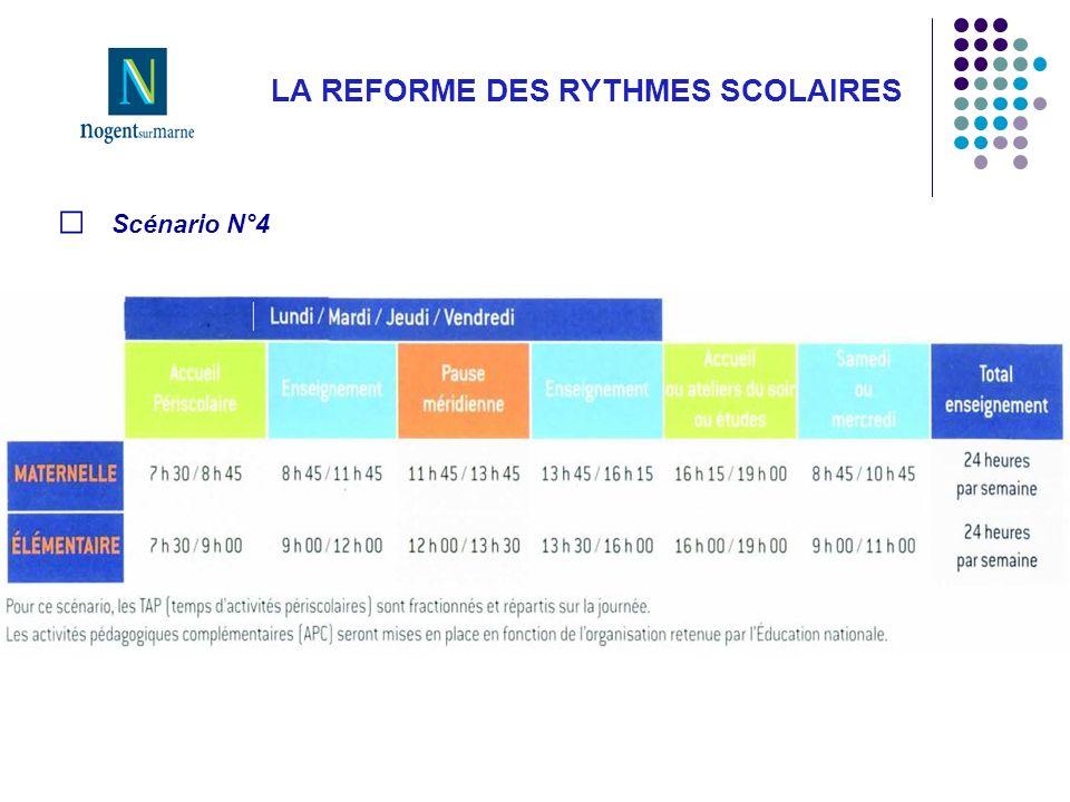 LA REFORME DES RYTHMES SCOLAIRES Scénario N°4