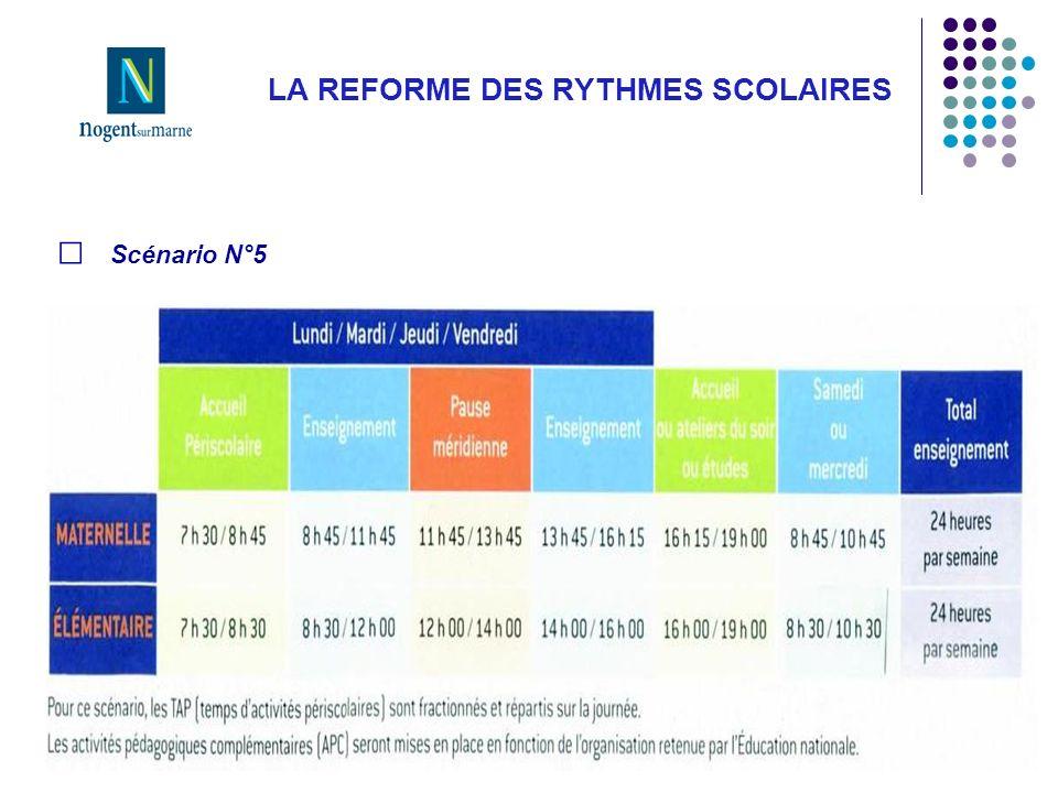 LA REFORME DES RYTHMES SCOLAIRES Scénario N°5