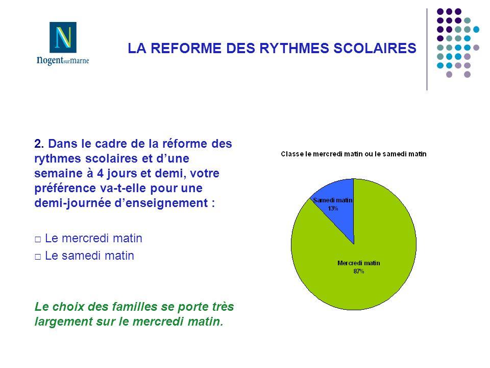 LA REFORME DES RYTHMES SCOLAIRES 2.