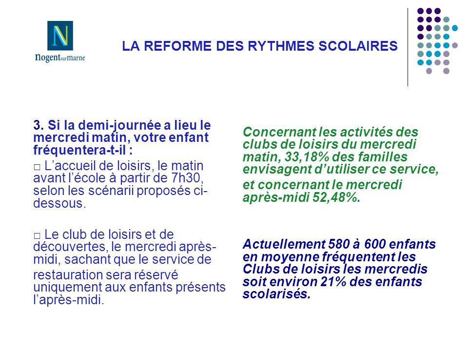 LA REFORME DES RYTHMES SCOLAIRES 3.