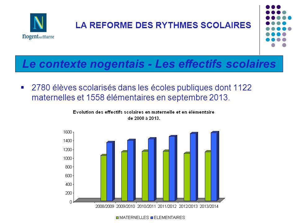 Le contexte nogentais - Les effectifs scolaires LA REFORME DES RYTHMES SCOLAIRES 2780 élèves scolarisés dans les écoles publiques dont 1122 maternelles et 1558 élémentaires en septembre 2013.