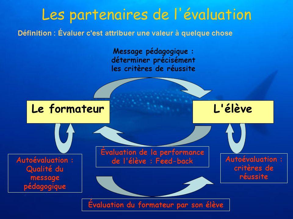 Les partenaires de l'évaluation Définition : Évaluer c'est attribuer une valeur à quelque chose Message pédagogique : déterminer précisément les critè