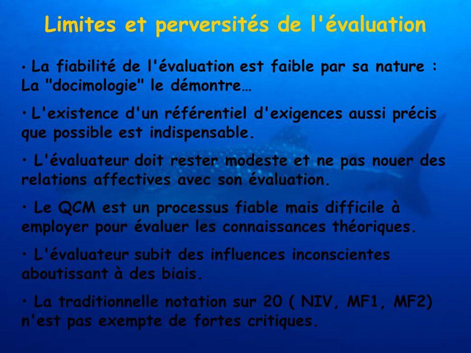 Limites et perversités de l'évaluation La fiabilité de l'évaluation est faible par sa nature : La
