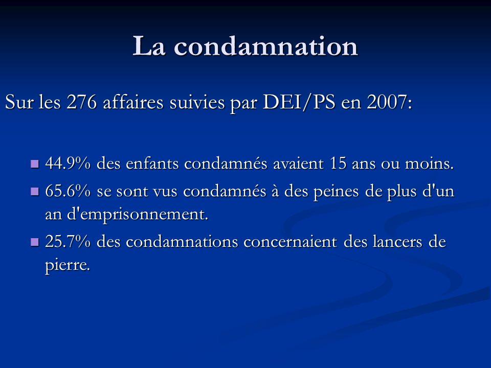 La condamnation Sur les 276 affaires suivies par DEI/PS en 2007: 44.9% des enfants condamnés avaient 15 ans ou moins.