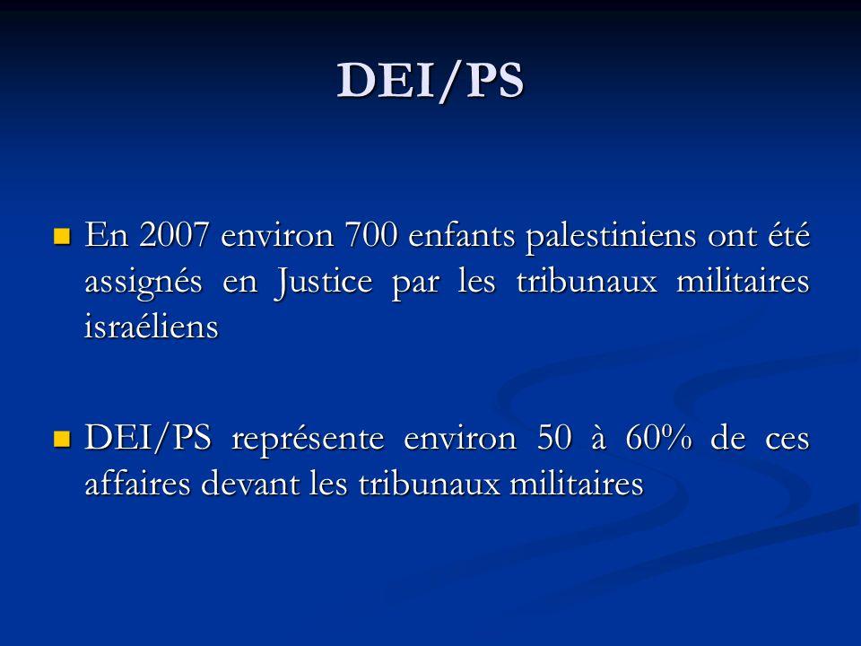 DEI/PS En 2007 environ 700 enfants palestiniens ont été assignés en Justice par les tribunaux militaires israéliens En 2007 environ 700 enfants palestiniens ont été assignés en Justice par les tribunaux militaires israéliens DEI/PS représente environ 50 à 60% de ces affaires devant les tribunaux militaires DEI/PS représente environ 50 à 60% de ces affaires devant les tribunaux militaires