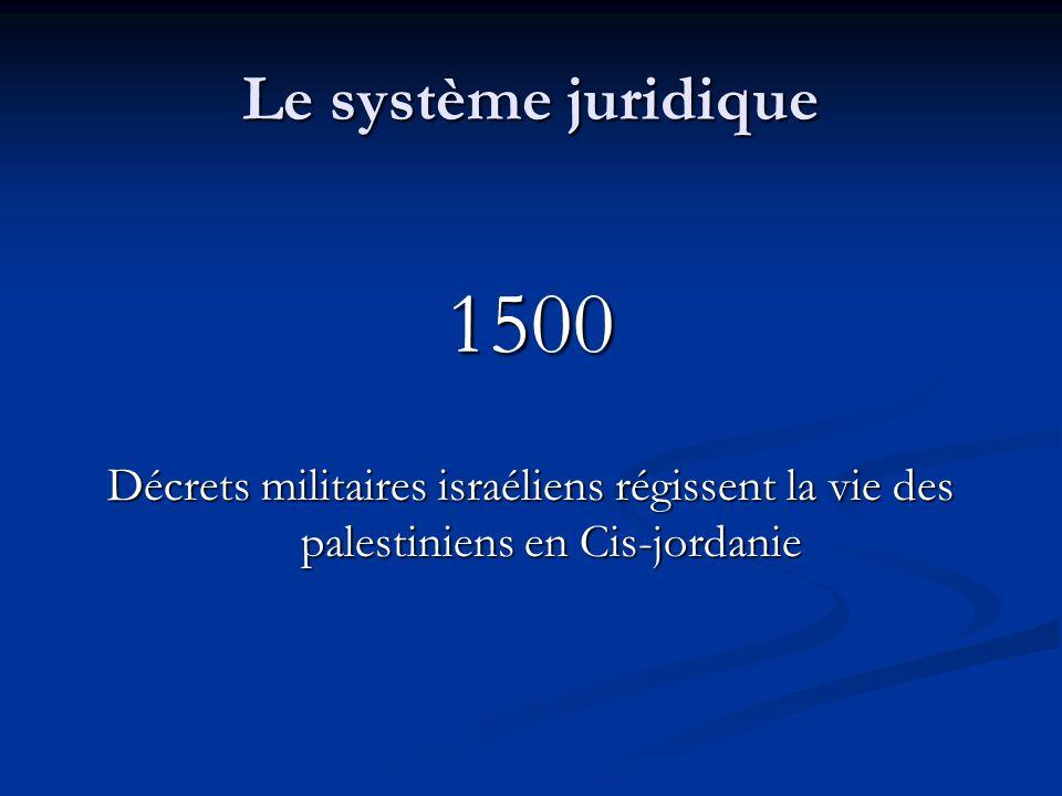 Le système juridique 1500 Décrets militaires israéliens régissent la vie des palestiniens en Cis-jordanie