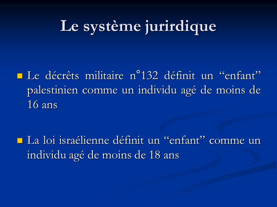 Le système jurirdique Le décrêts militaire n°132 définit un enfant palestinien comme un individu agé de moins de 16 ans Le décrêts militaire n°132 définit un enfant palestinien comme un individu agé de moins de 16 ans La loi israélienne définit un enfant comme un individu agé de moins de 18 ans La loi israélienne définit un enfant comme un individu agé de moins de 18 ans