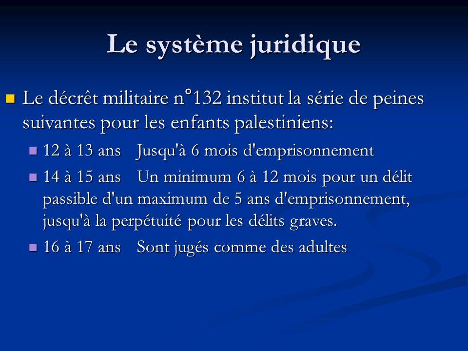 Le système juridique Le décrêt militaire n°132 institut la série de peines suivantes pour les enfants palestiniens: Le décrêt militaire n°132 institut la série de peines suivantes pour les enfants palestiniens: 12 à 13 ansJusqu à 6 mois d emprisonnement 12 à 13 ansJusqu à 6 mois d emprisonnement 14 à 15 ansUn minimum 6 à 12 mois pour un délit passible d un maximum de 5 ans d emprisonnement, jusqu à la perpétuité pour les délits graves.