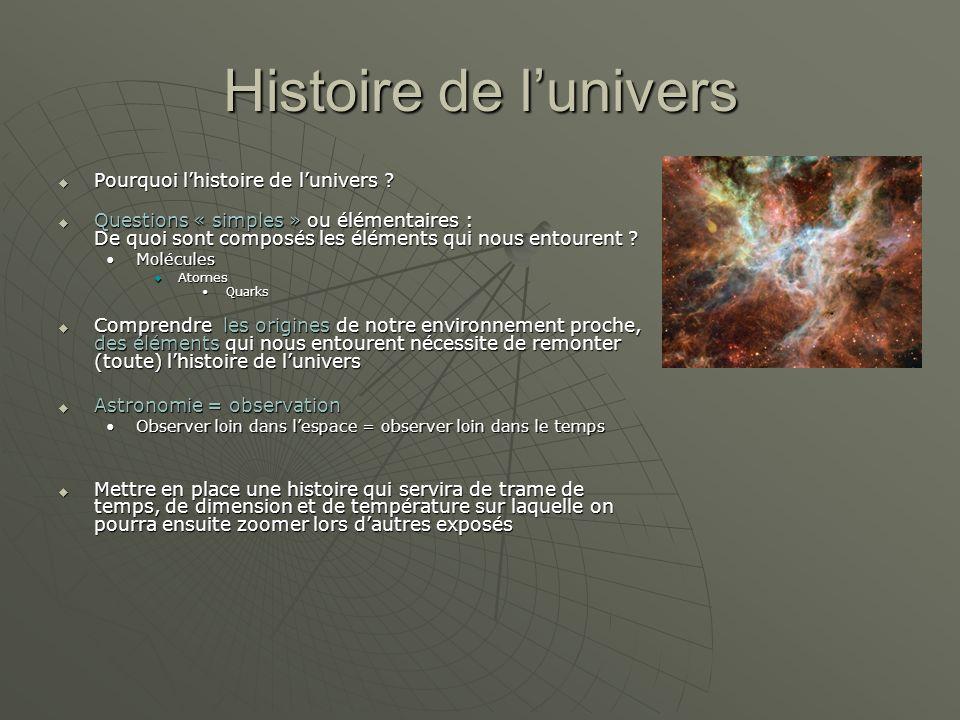 Histoire de lunivers Pourquoi lhistoire de lunivers .