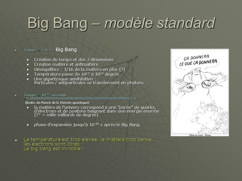 Big Bang – modèle standard Temps = 10 -43 seconde =0,0000000000000000000000000000 000000000000001 s (limite de Plank de la théorie quantique) Temps = 10 -43 seconde =0,0000000000000000000000000000 000000000000001 s (limite de Plank de la théorie quantique) la matière de l univers correspond à une purée de quarks, d électrons et de positons baignant dans une énergie énorme (T° > mille milliards de degrés)la matière de l univers correspond à une purée de quarks, d électrons et de positons baignant dans une énergie énorme (T° > mille milliards de degrés) phase d expansion jusqu à 10 -35 s après le Big Bang.phase d expansion jusqu à 10 -35 s après le Big Bang.
