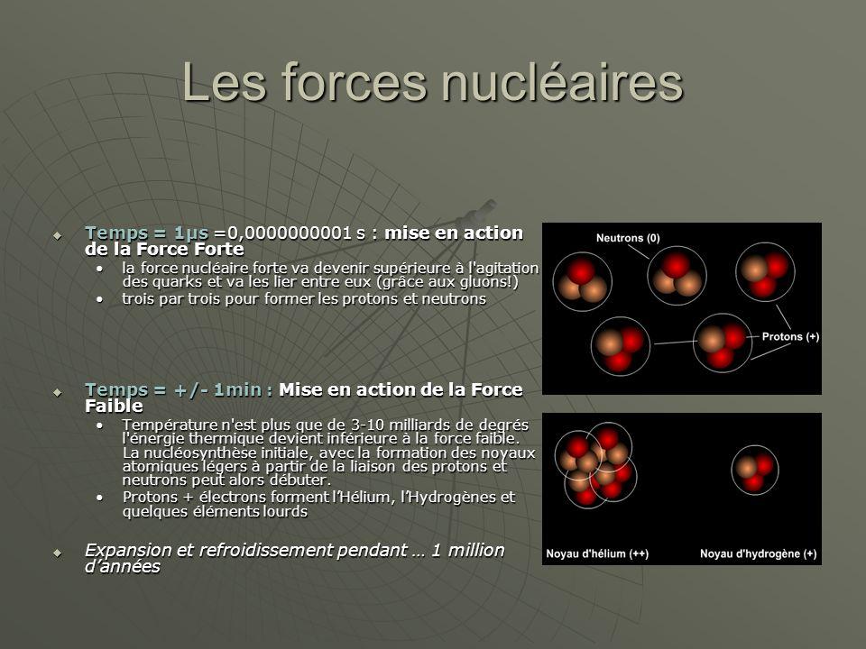 Les forces nucléaires Temps = 1µs =0,0000000001 s : mise en action de la Force Forte Temps = 1µs =0,0000000001 s : mise en action de la Force Forte la force nucléaire forte va devenir supérieure à l agitation des quarks et va les lier entre eux (grâce aux gluons!)la force nucléaire forte va devenir supérieure à l agitation des quarks et va les lier entre eux (grâce aux gluons!) trois par trois pour former les protons et neutronstrois par trois pour former les protons et neutrons Temps = +/- 1min : Mise en action de la Force Faible Temps = +/- 1min : Mise en action de la Force Faible Température n est plus que de 3-10 milliards de degrés l énergie thermique devient inférieure à la force faible.