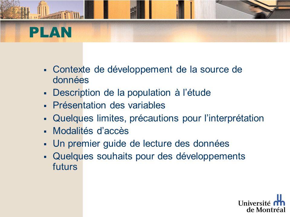 Contexte de développement Code permanent standardisé Besoin des collèges Intérêt des universités Le CLES, un lieu de concertation Sous-comité sur le suivi des cohortes Un engagement à démocratiser laccès aux données
