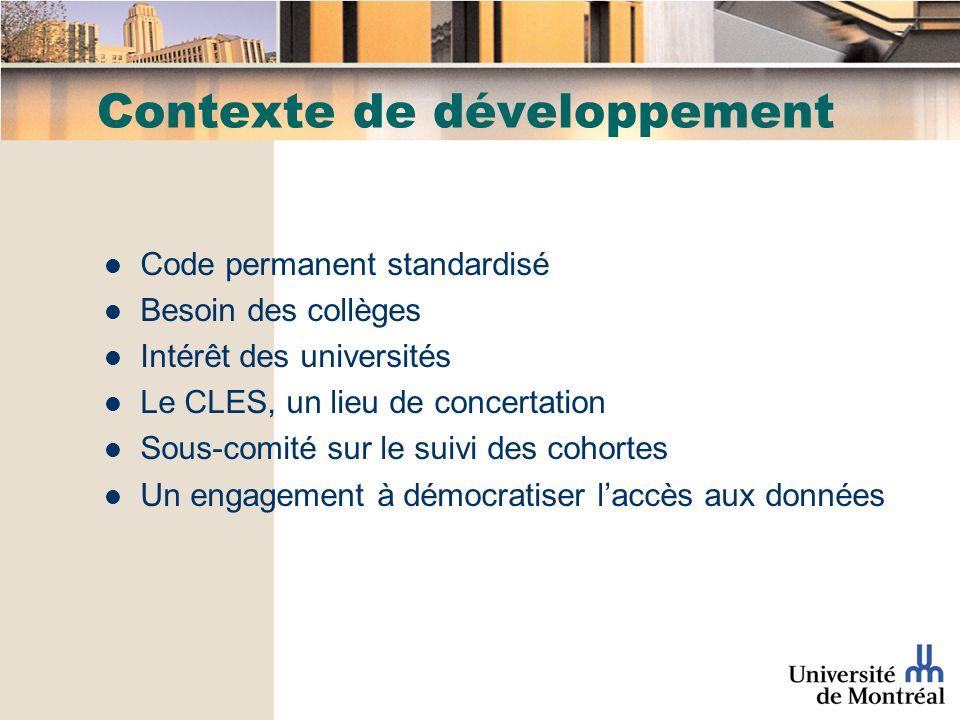 Contexte de développement Code permanent standardisé Besoin des collèges Intérêt des universités Le CLES, un lieu de concertation Sous-comité sur le s