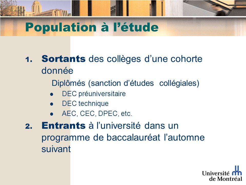 Population à létude 1. Sortants des collèges dune cohorte donnée Diplômés (sanction détudes collégiales) DEC préuniversitaire DEC technique AEC, CEC,