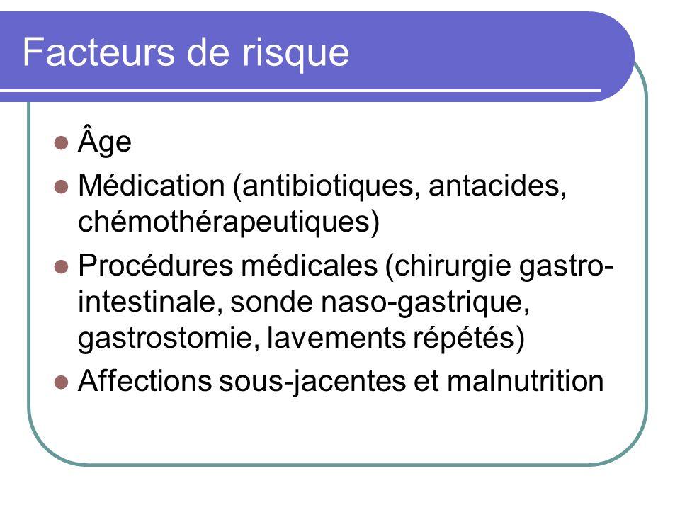 Facteurs de risque Âge Médication (antibiotiques, antacides, chémothérapeutiques) Procédures médicales (chirurgie gastro- intestinale, sonde naso-gast