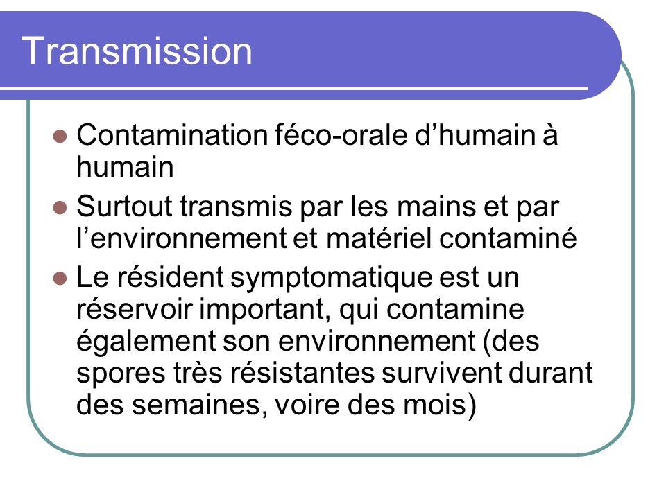 Transmission Contamination féco-orale dhumain à humain Surtout transmis par les mains et par lenvironnement et matériel contaminé Le résident symptoma