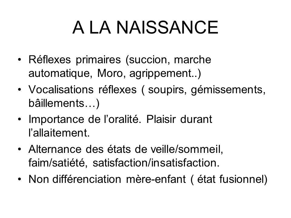 A LA NAISSANCE Réflexes primaires (succion, marche automatique, Moro, agrippement..) Vocalisations réflexes ( soupirs, gémissements, bâillements…) Imp