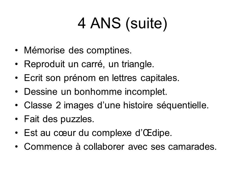 4 ANS (suite) Mémorise des comptines. Reproduit un carré, un triangle. Ecrit son prénom en lettres capitales. Dessine un bonhomme incomplet. Classe 2