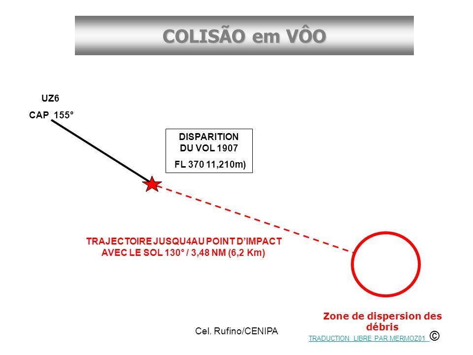 COLISÃO em VÔO Cel. Rufino/CENIPA UZ6 CAP 155° DISPARITION DU VOL 1907 FL 370 11,210m) Zone de dispersion des débris TRAJECTOIRE JUSQU4AU POINT DIMPAC