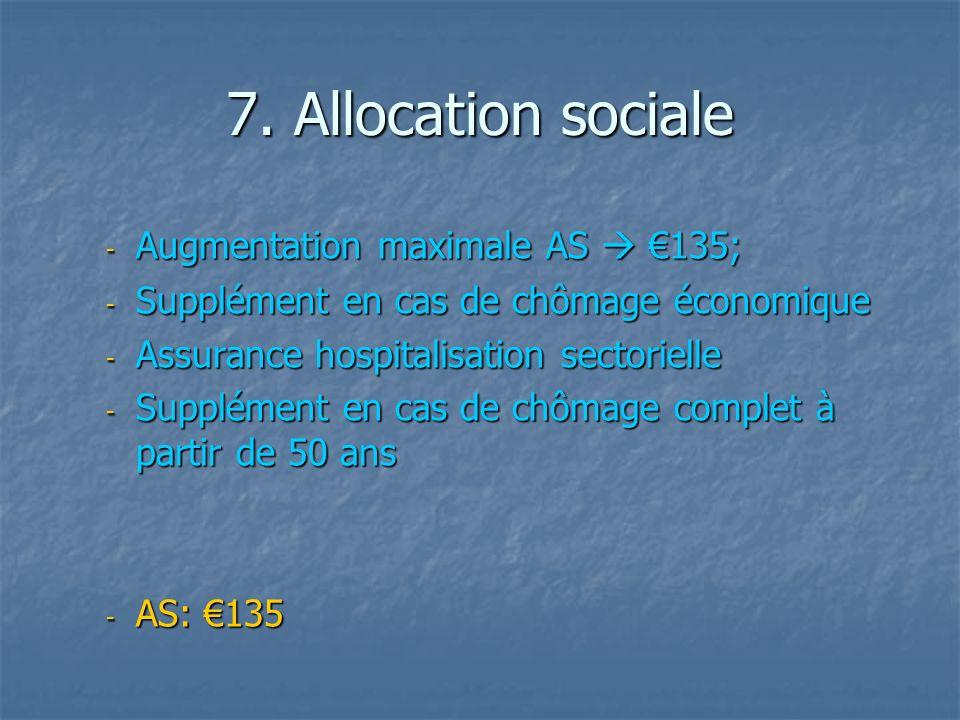 - Augmentation maximale AS 135; - Supplément en cas de chômage économique - Assurance hospitalisation sectorielle - Supplément en cas de chômage complet à partir de 50 ans - AS: 135 7.