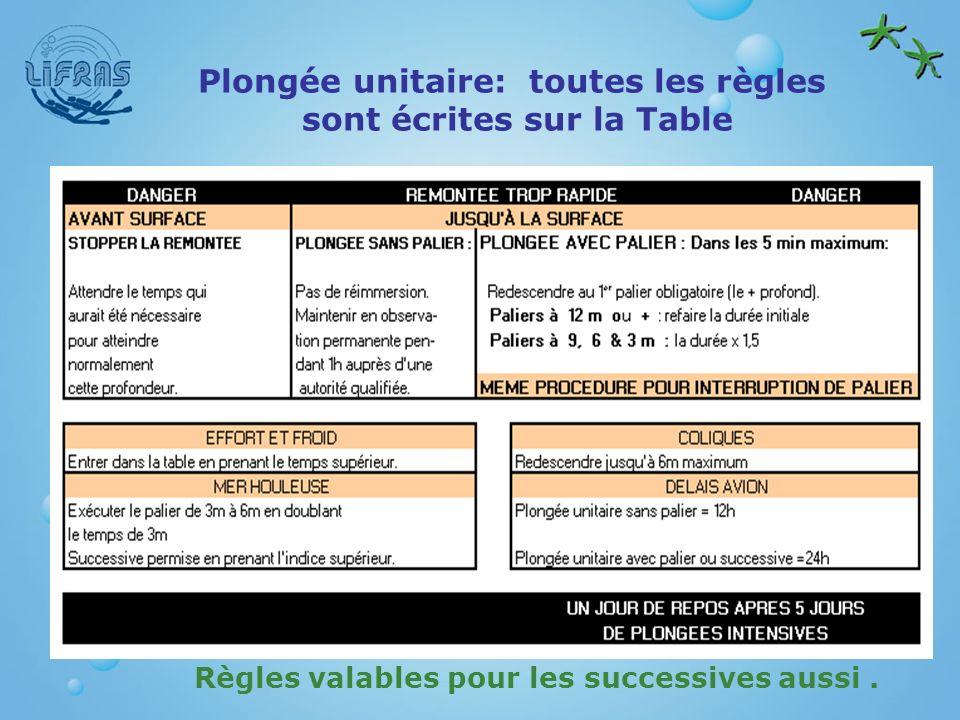 Plongée unitaire: toutes les règles sont écrites sur la Table Règles valables pour les successives aussi.